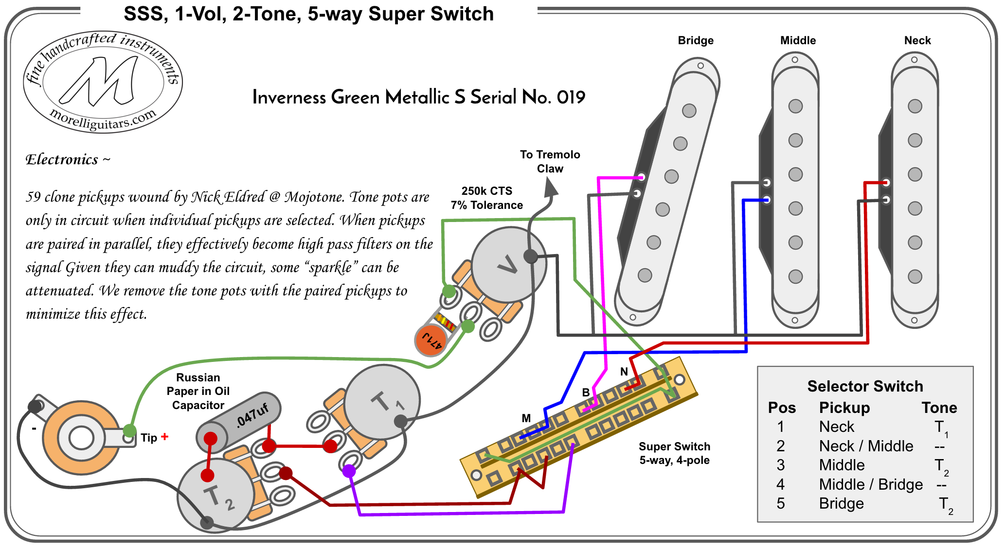 Oak Grigsby 5-Way Switch Wiring Diagram from static-cdn.imageservice.cloud