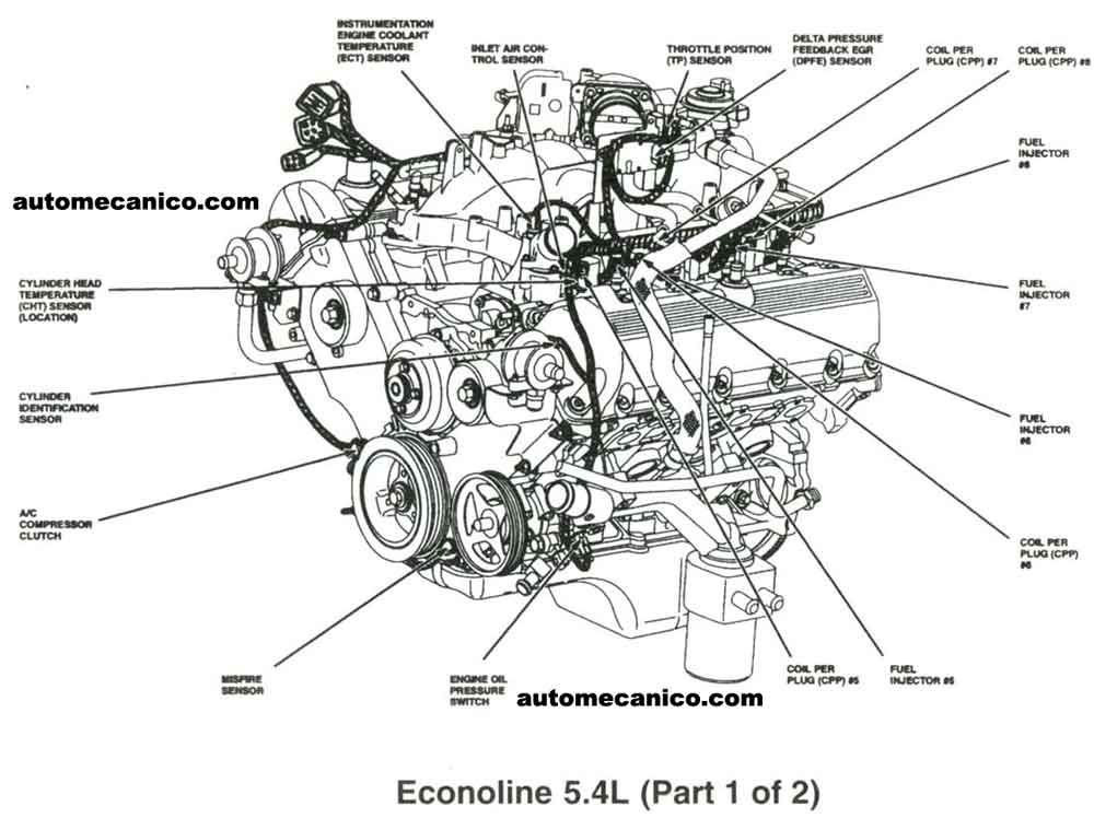 Ford Triton V8 Engine Diagram Wiring Diagram Schema Doubt Meet A Doubt Meet A Ferdinandeo It