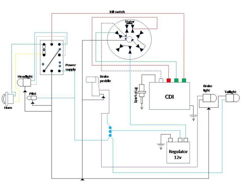 Bajaj Pulsar 150cc Regulator Wiring Diagram