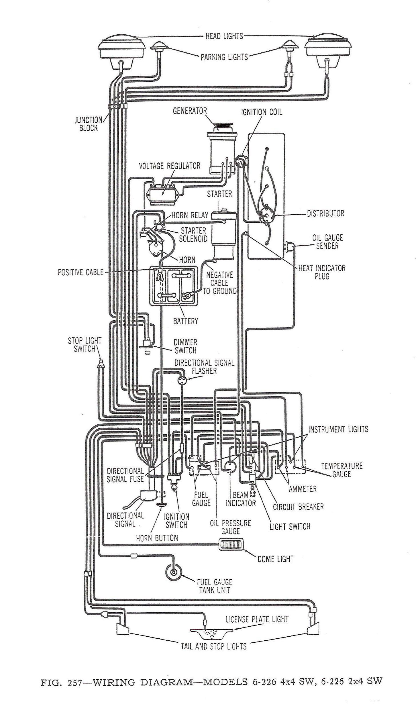 1955 Willys Wagon Wiring Diagram Passat Wagon Fuse Diagram For Wiring Diagram Schematics