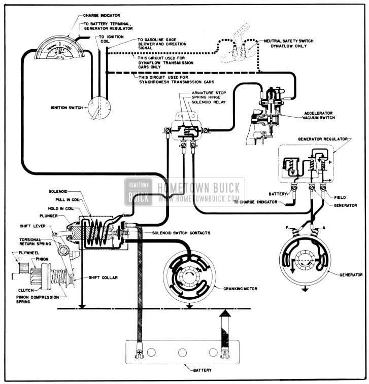 1951 Plymouth Cranbrook Wiring Diagram Ford E 250 Wiring Diagram Volvos80 Cummis Jeanjaures37 Fr