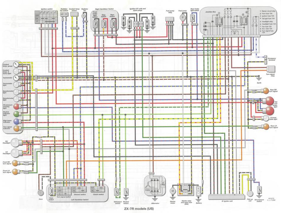[SCHEMATICS_4JK]  RW_6302] Zx 14R Wiring Diagram Download Diagram | Zx 14r Wiring Diagram |  | Eumqu Lukep Usly Peted Seme Ling Ymoon Shopa Mohammedshrine Librar Wiring  101