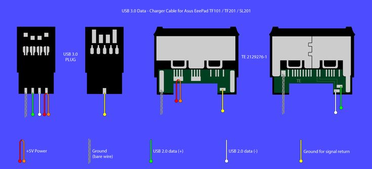 Usb Pinout Sata To Usb Wiring Diagram from static-cdn.imageservice.cloud