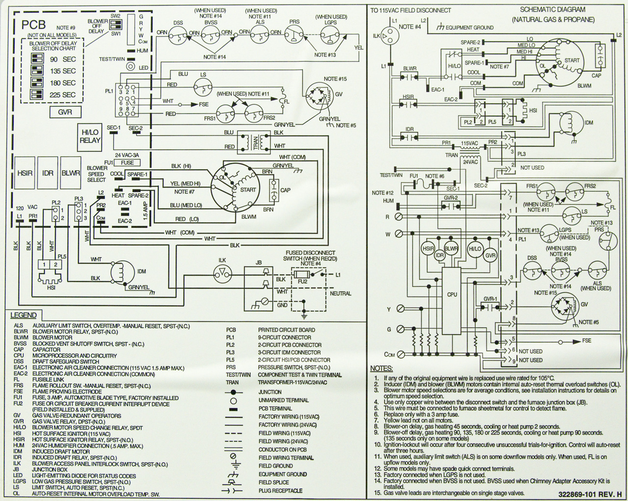 AV_0685] Electric Furnace Wiring Diagrams E2Eb 015Hb Download DiagramWiring Diagram Schematics