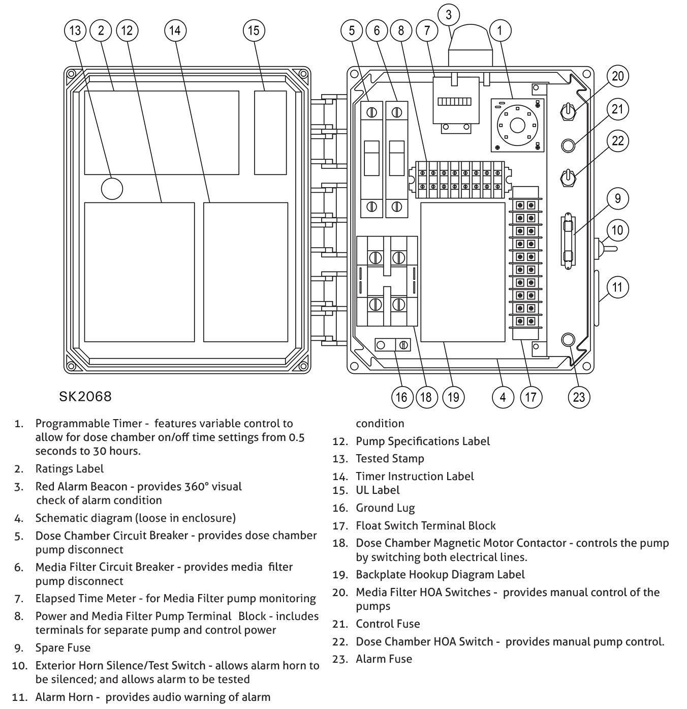 Duplex Sump Pump Wiring Diagram
