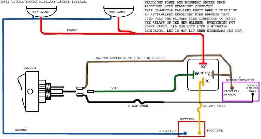 oa_5243] highbeam wiring diagram standard download diagram  onom vulg cular sulf caba opein mohammedshrine librar wiring 101