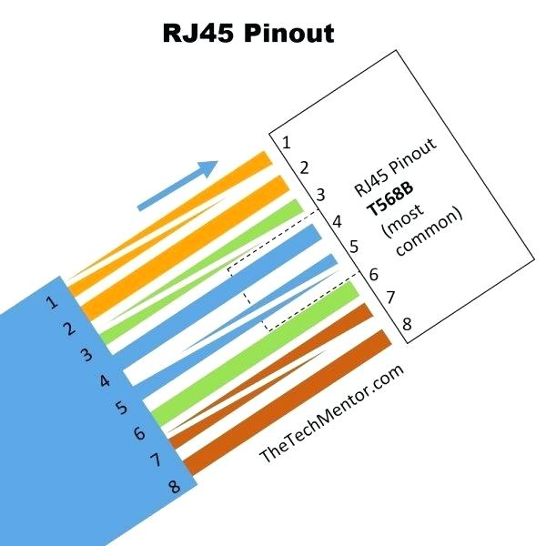 [SODI_2457]   NX_9684] Coupler T568B Wiring Diagram Download Diagram | T568b Rj45 Wiring Diagram |  | Ariot Pap Mohammedshrine Librar Wiring 101