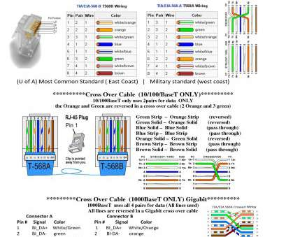 Ethernet Wiring Diagram 568B from static-cdn.imageservice.cloud