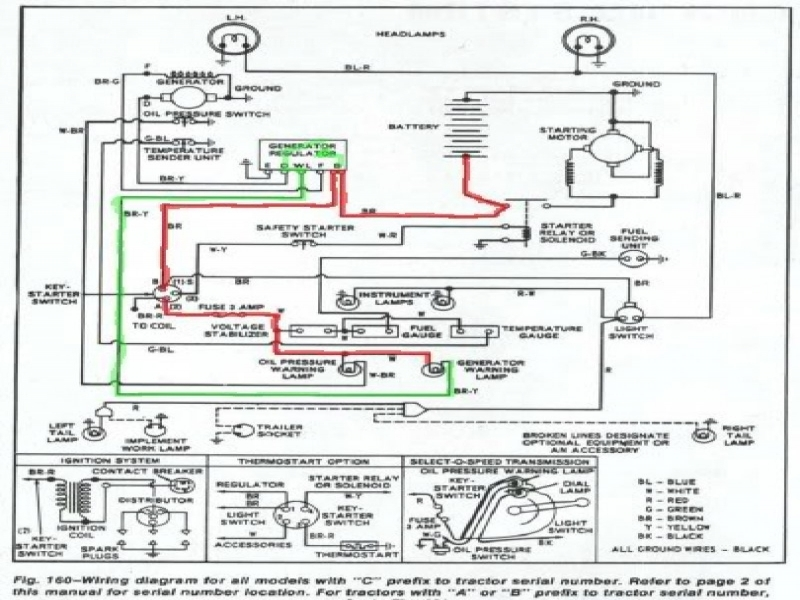 ford 5000 diesel tractor wiring diagram - 3 wire trailer wiring harness -  pontloon.contuor.jeanjaures37.fr  wiring diagram resource