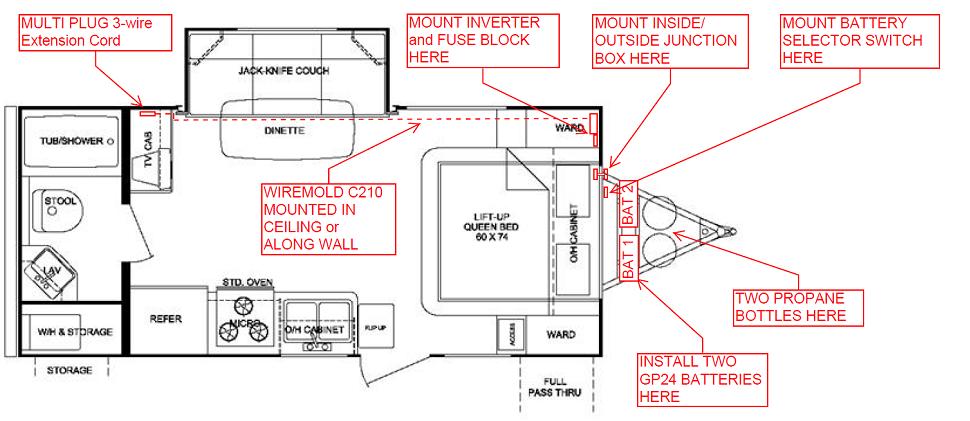 vd_8200] jayco skylark fuse box location download diagram  atota heeve trons mohammedshrine librar wiring 101
