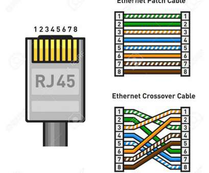 OM_0518] Cat6 Rj45 Wiring Diagram Together With Cat 6 Connector Wiring  Diagram Wiring DiagramGarna Tixat Mohammedshrine Librar Wiring 101