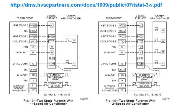 Carrier Heating Thermostat Wiring Diagram - Fuse Box Diagram Subaru Impreza  for Wiring Diagram SchematicsWiring Diagram Schematics