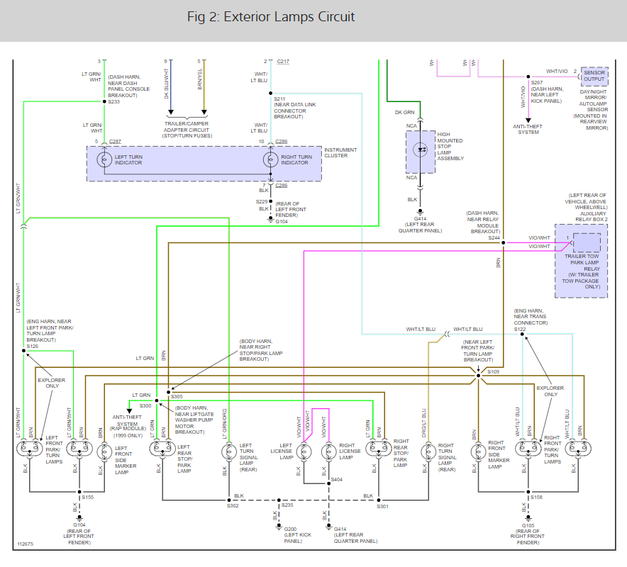 2004 Ford Explorer Wiring Diagram from static-cdn.imageservice.cloud