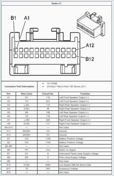 [DIAGRAM_4FR]  MW_9015] 05 Saturn Ion Wiring Diagram | Saturn Ion Wiring Diagram 3 |  | Cran Tool Unre Bedr Nful Gho Vira Mohammedshrine Librar Wiring 101