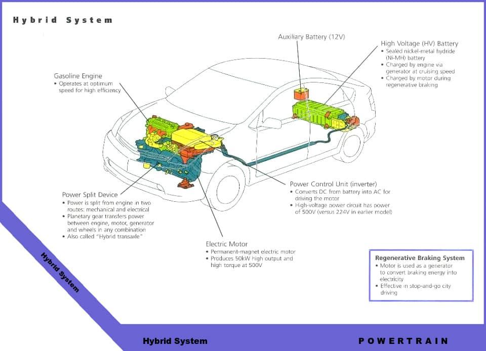 [SCHEMATICS_4CA]  FZ_6742] Optimum Wiring Diagrams Download Diagram | Optimum Wiring Diagrams |  | Terch Ogram Benkeme Mohammedshrine Librar Wiring 101