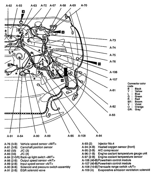 MH_1243] 98 Mitsubishi Eclipse Wiring DiagramPneu Tivexi Venet Winn Tivexi Rdona Gue45 Mohammedshrine Librar Wiring 101