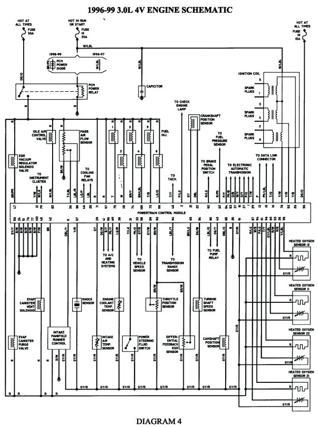 99 ford taurus wiring diagram  description wiring diagrams