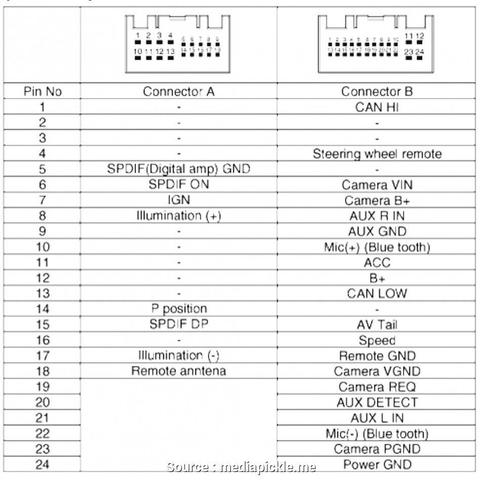 [GJFJ_338]  CX_2582] Pioneer P4000Ub Wiring Diagram Wiring Diagram   Wiring Diagram Pioneer Deh P4000ub Uc Xs      Synk Inrebe Apan Erbug Otene Arch Chro Epsy Unde Caba Pap Mohammedshrine  Librar Wiring 101