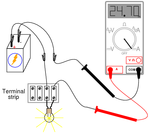 Excellent Ammeter Usage Basic Concepts And Test Equipment Electronics Wiring Cloud Filiciilluminateatxorg