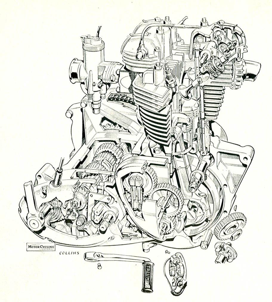 motorcycle wiring diagrams ta 1131  wiring diagram motorcycle engine motorcycle headlights wiring diagrams harley ta 1131  wiring diagram motorcycle engine
