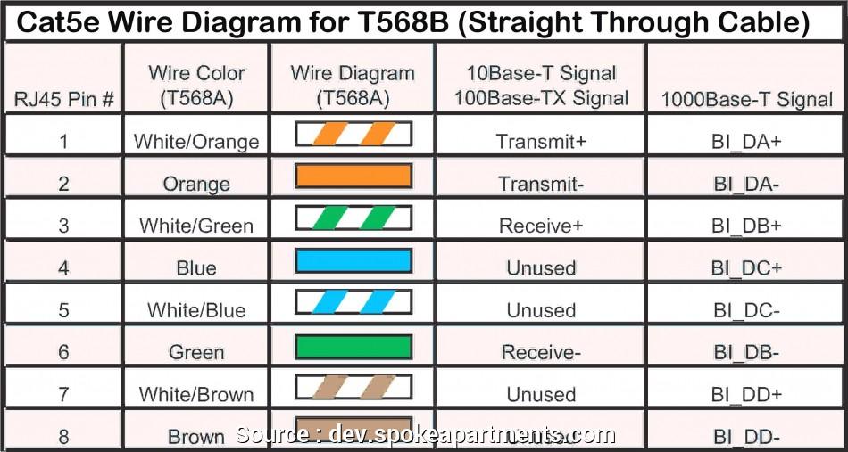 vy8361 usb to rj45 wiring diagram usb to rj45 wiring