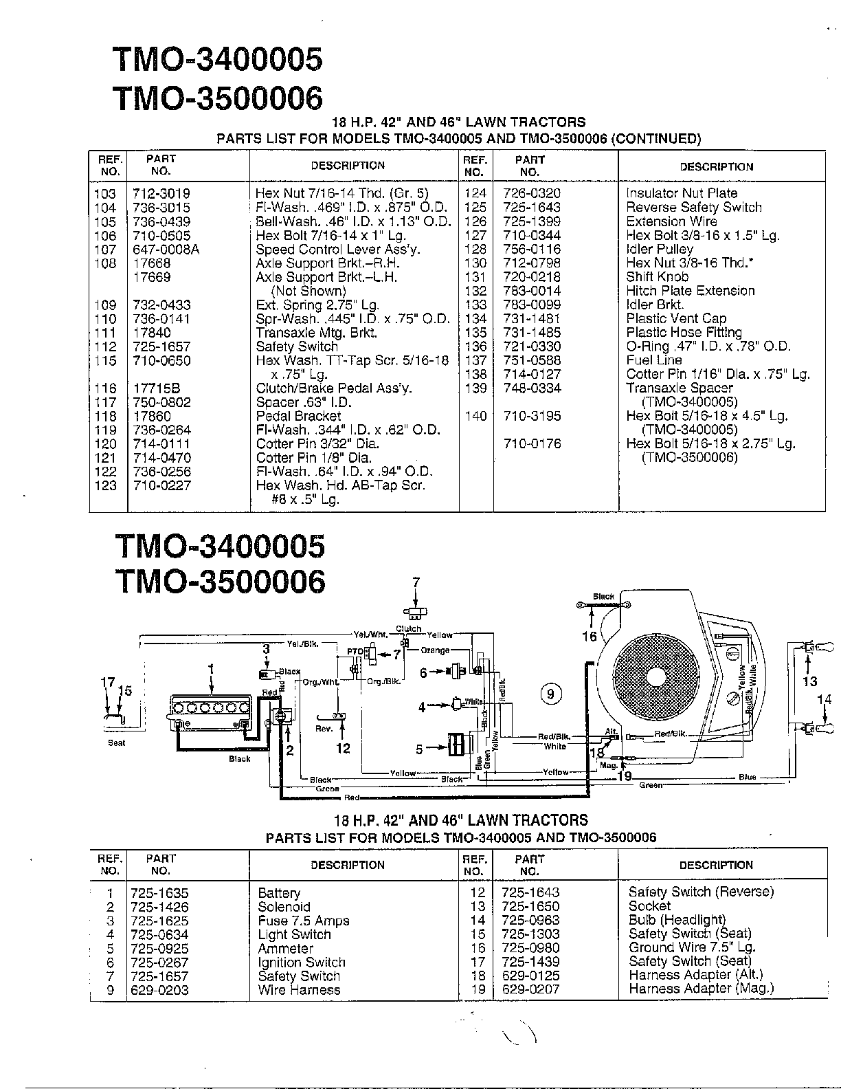 XY_8658] Wiring Diagram Diagram And Parts List For Murray  Ridingmowertractor Download DiagramSpoat Meric Eumqu Capem Mohammedshrine Librar Wiring 101