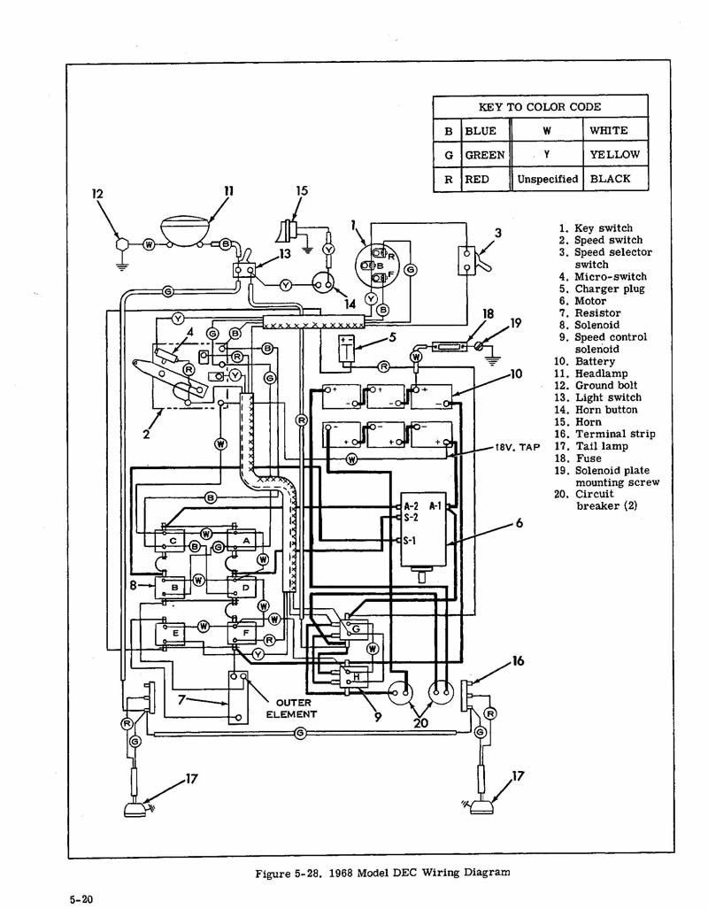 club car golf cart wiring diagram v glide of 5856  car ignition wiring diagram moreover 48 volt club car  car ignition wiring diagram moreover 48