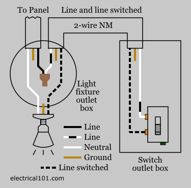 Pleasant Light Switch Wiring Electrical 101 Wiring Cloud Staixaidewilluminateatxorg