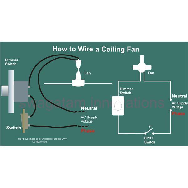 Pleasing Help For Understanding Simple Home Electrical Wiring Diagrams Wiring Cloud Intelaidewilluminateatxorg