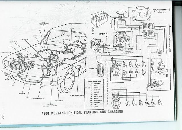Excellent Ford Galaxy Fuse Box Auto Electrical Wiring Diagram Wiring Cloud Licukaidewilluminateatxorg