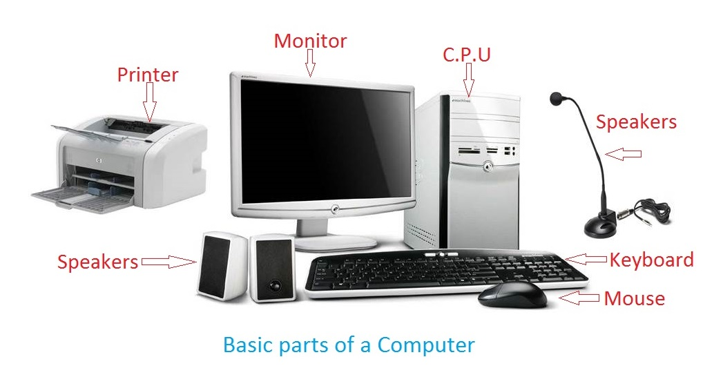 Excellent About The Basic Parts Of A Computer With Devices For Kids Wiring Cloud Ittabisraaidewilluminateatxorg