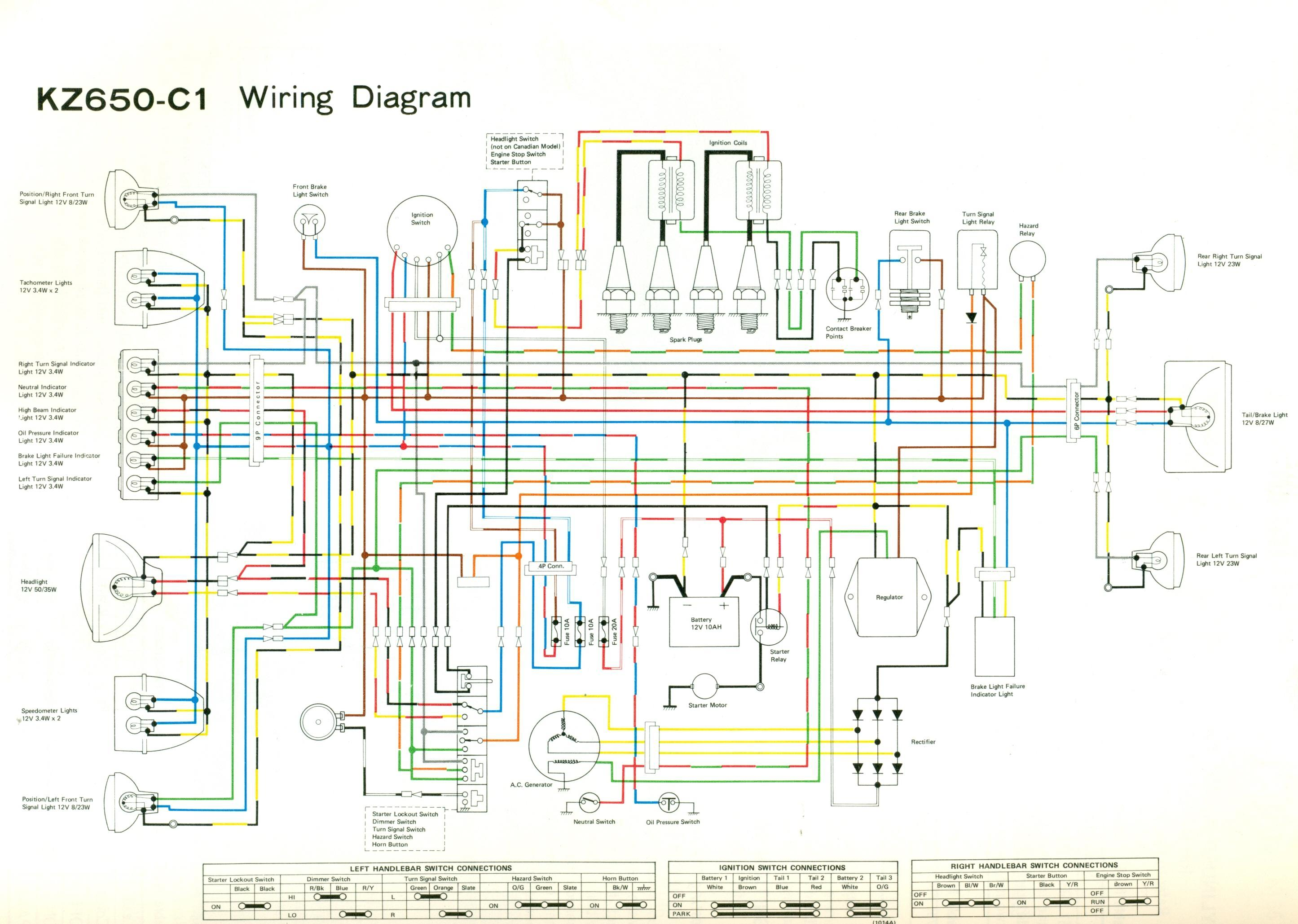 km_9624] wiring diagram on 05 zx10r download diagram wiring harness diagram for 2006 kawasaki zx10r  gious abole gious xero xolia mohammedshrine librar wiring 101