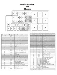[WQZT_9871]  SF_9482] 2014 Mustang Fuse Box Schematic Wiring | 2015 Mustang Fuse Boxes |  | Inama Lite Tron Ginou Lline Atota Tomy Ropye Abole Penghe Inama  Mohammedshrine Librar Wiring 101