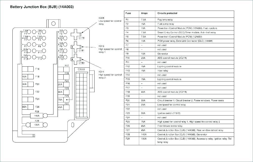 Oy 4240 03 Navigator Fuse Diagram Download Diagram