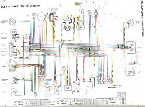 Kawasaki Kz1300 Wiring Diagram - Wiring Diagram
