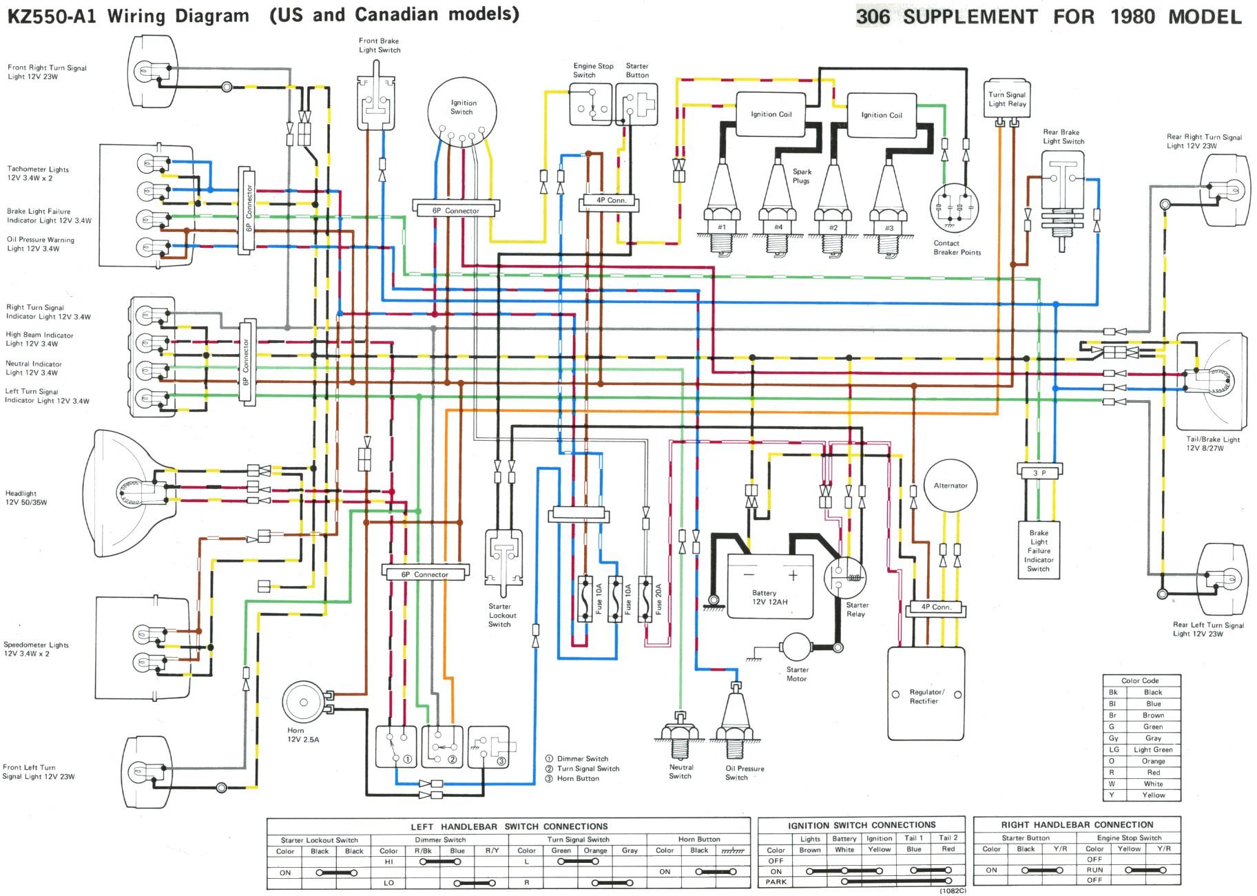 kawasaki wiring schematics kawasaki f9 wiring diagram rain repeat14 klictravel nl  kawasaki f9 wiring diagram rain