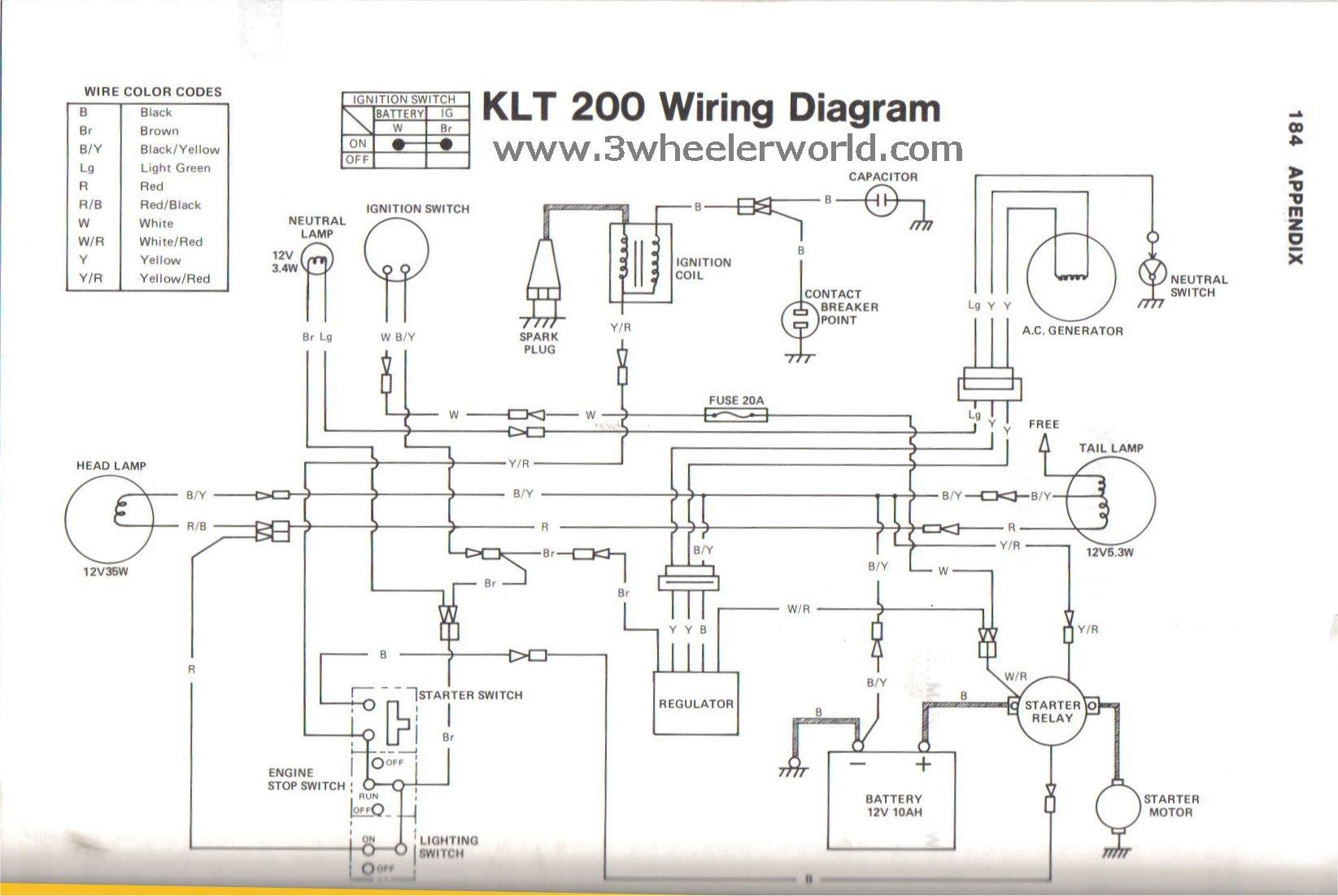 Magnificent Klt 200 Wiring Diagram Diagram Data Schema Wiring Cloud Lukepaidewilluminateatxorg