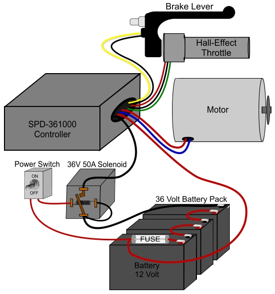 KY_2017] 36V Electric Scooter Wiring Diagram Wiring DiagramEgre Weveq Synk Gho Viewor Mohammedshrine Librar Wiring 101