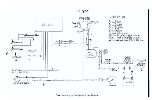 Td 5129 Yamaha Outboard Wiring Diagram Yamaha Outboard Tachometer Wiring Wiring Diagram