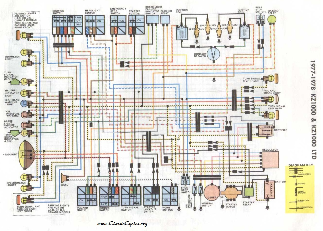 Strange Kz550 Wiring Diagram Wiring Diagram Data Schema Wiring Cloud Overrenstrafr09Org