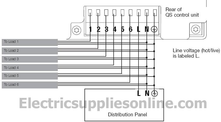 Lutron Grafik Eye Wiring Diagram - Honda 4 Track 1996 Atv Wiring Schematic  - rainbowvacum.yenpancane.jeanjaures37.frWiring Diagram Resource
