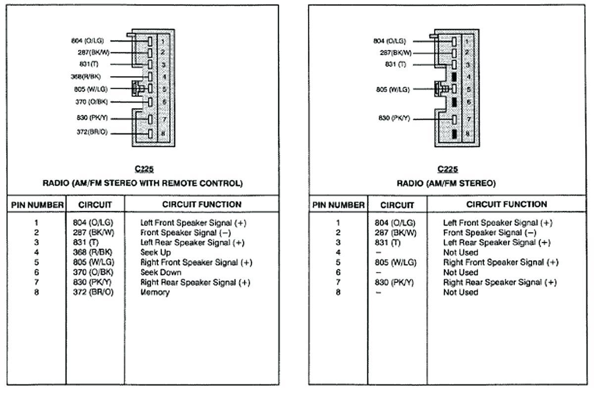 1996 ford f 150 stereo wiring diagram 96 ford f 150 radio wiring diagram wiring diagram schematic  96 ford f 150 radio wiring diagram
