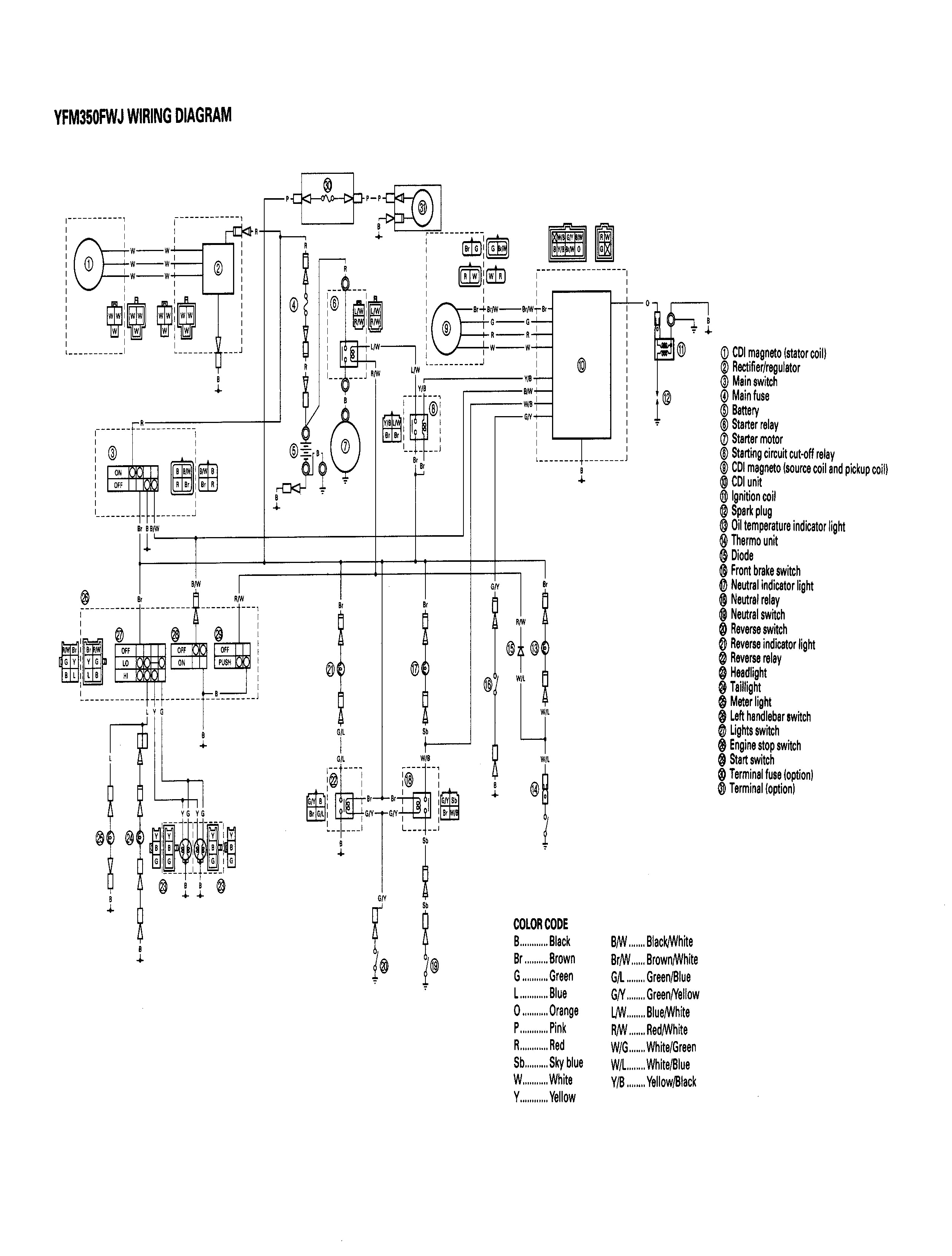 96 Chevy Kodiak Wiring Diagram