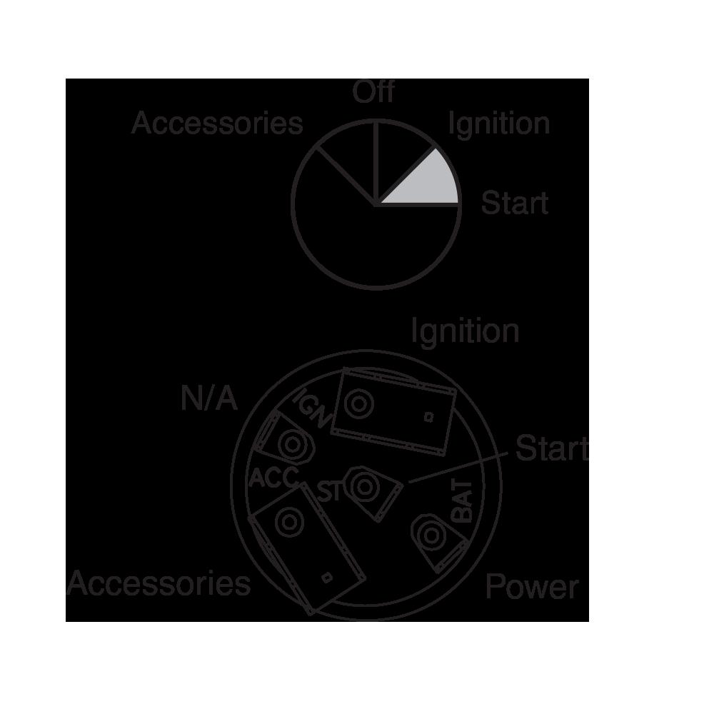 [DIAGRAM_38ZD]  International Truck Ignition Wires Diagram - Wiring Diagrams | International Truck Ignition Wires Diagram |  | karox.fr
