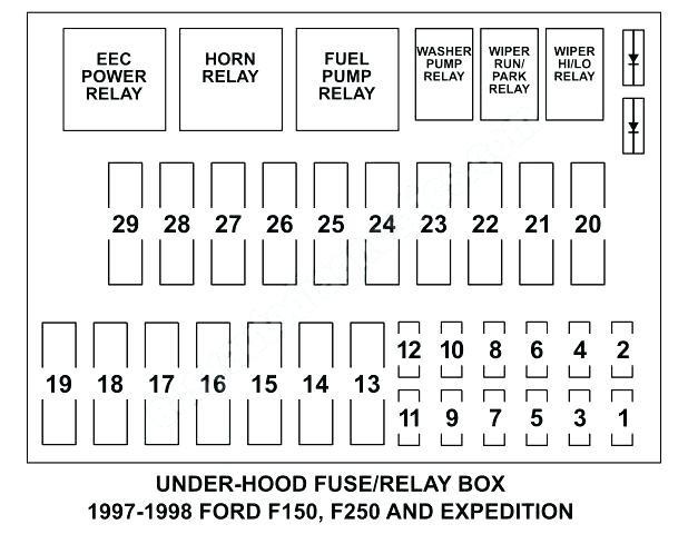 2002 e46 fuse box gh 0885  bmw e46 fuse box diagram 2001 bmw fuse box diagram bmw  bmw e46 fuse box diagram 2001 bmw fuse