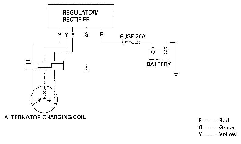 2006 Trx450r Wiring Diagram
