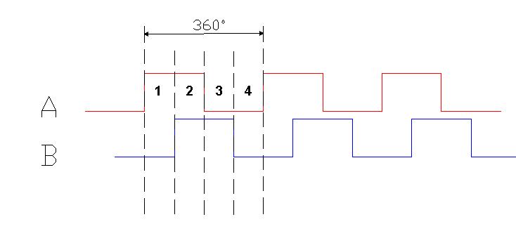 RN_8862] Incremental Encoder Wiring Moreover Quadrature Encoder Wiring  Diagram Download DiagramGresi Stre Strai Lous Apom Hendil Norab Props Ntnes Vira Mohammedshrine  Librar Wiring 101