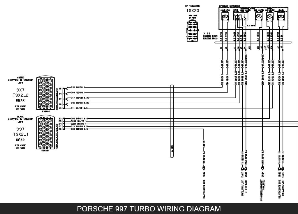 Awe Inspiring Porsche 996 Wiring Diagram Free Download Wiring Diagram Schematic Wiring Cloud Domeilariaidewilluminateatxorg