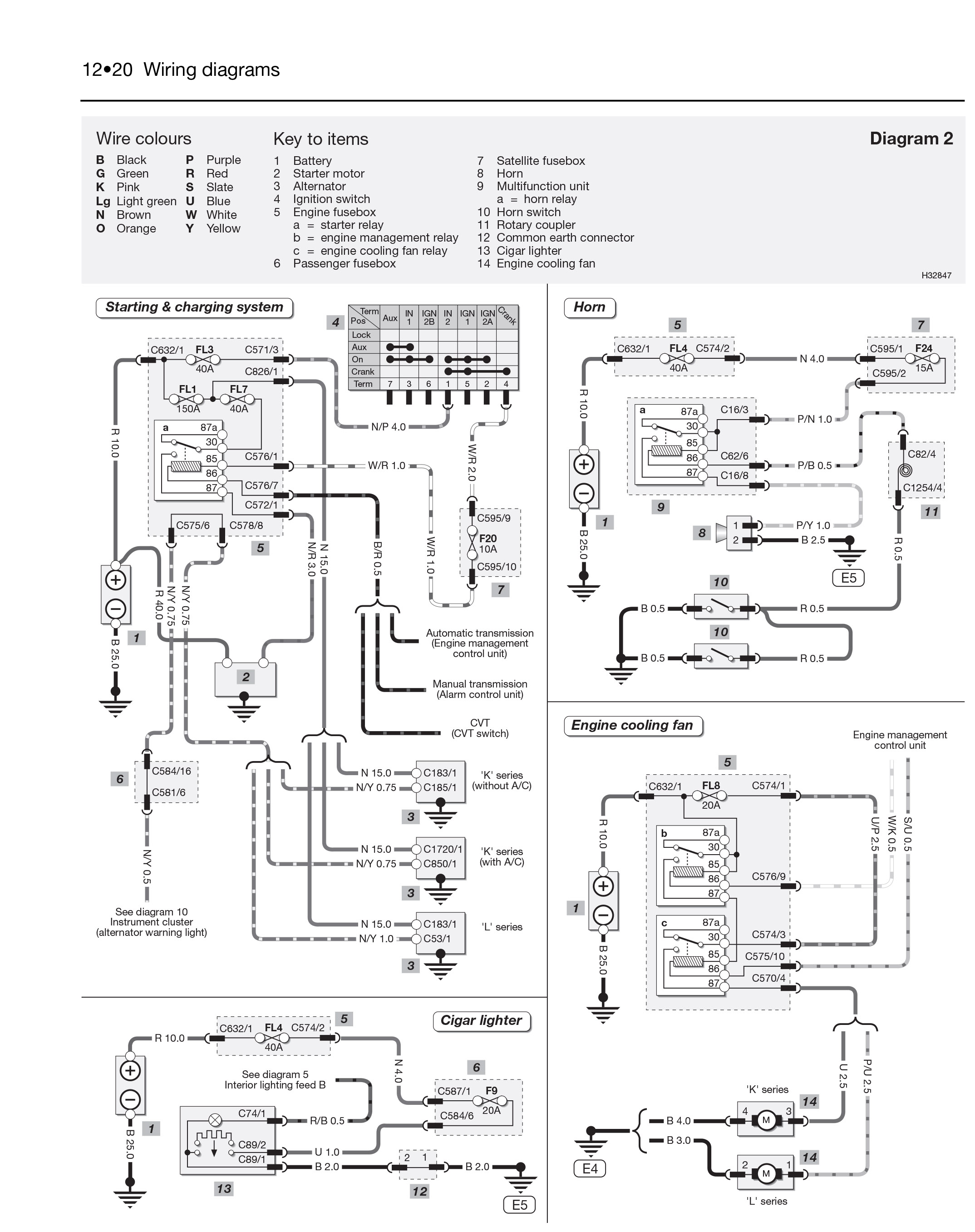 diagram] land rover starter motor wiring diagram full version hd quality wiring  diagram - okcwebdesigner.kinggo.fr  okcwebdesigner kinggo fr