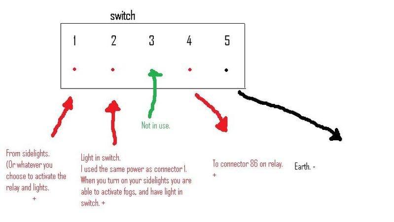 Mg Tf Rear Fog Light Wiring Diagram